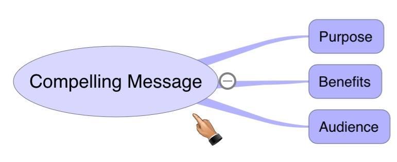 compelling message part 1